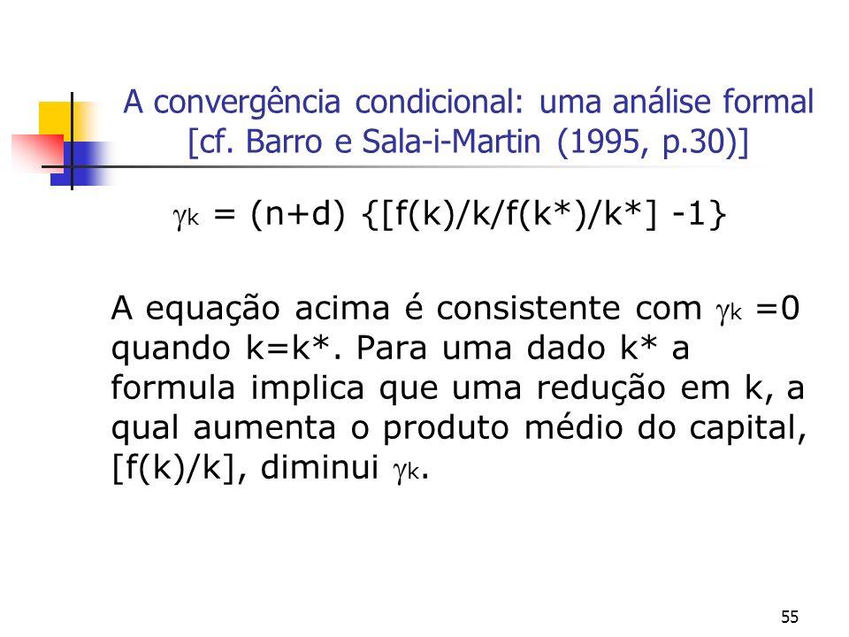 k = (n+d) {[f(k)/k/f(k*)/k*] -1}